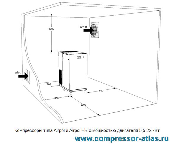 компрессор Airpol K11 инструкция по эксплуатации - фото 9