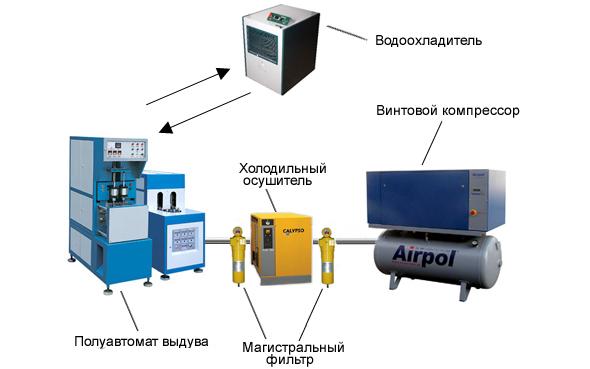 компрессор Airpol K11 инструкция по эксплуатации - фото 8
